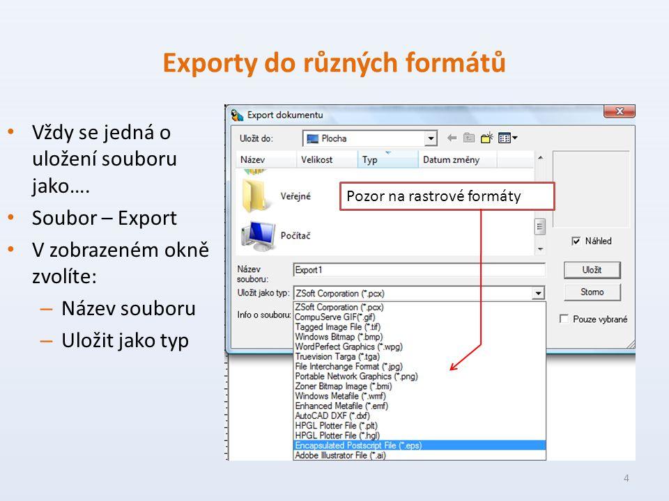 Exporty do různých formátů Vždy se jedná o uložení souboru jako….