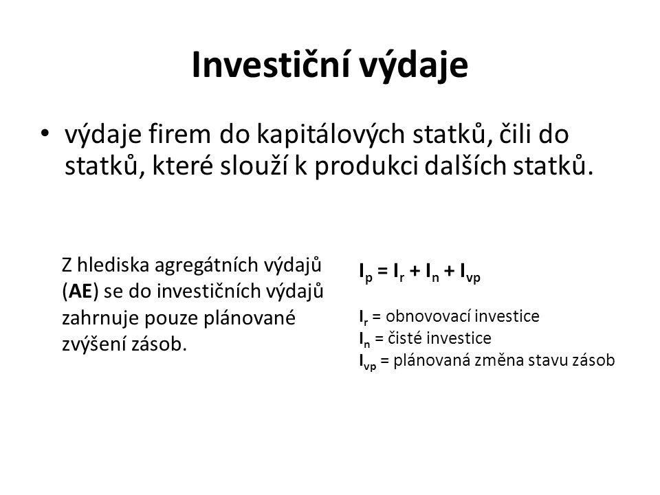 Investiční výdaje výdaje firem do kapitálových statků, čili do statků, které slouží k produkci dalších statků. I p = I r + I n + I vp I r = obnovovací