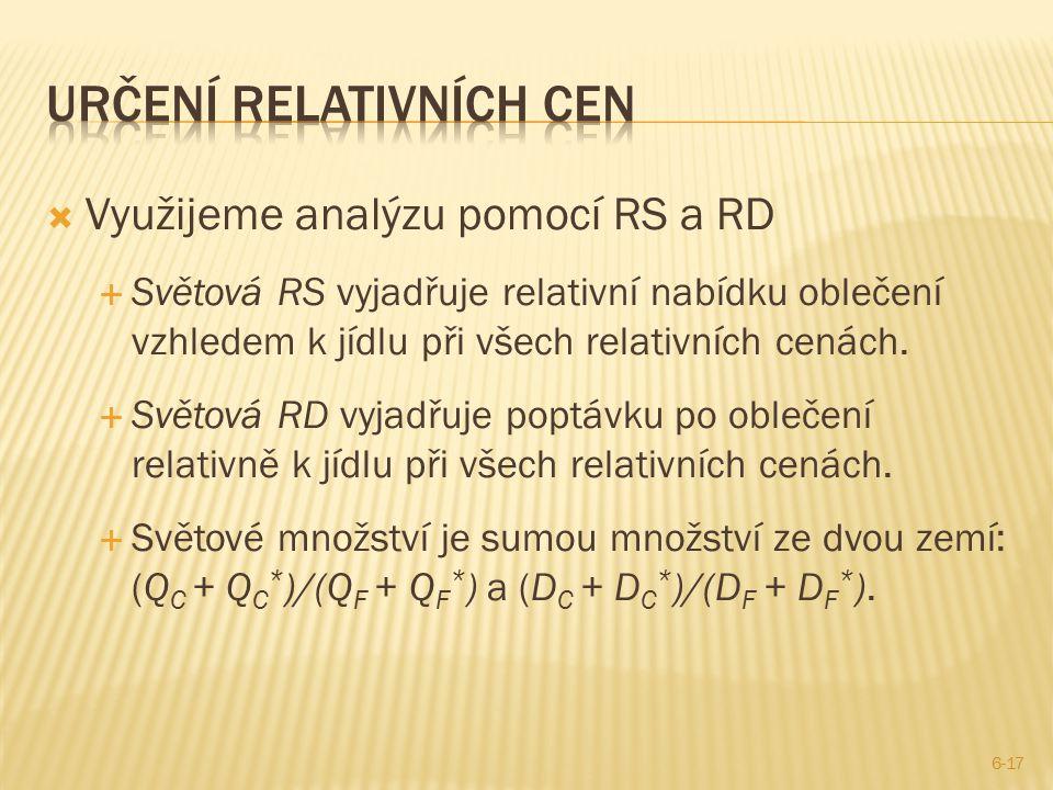  Využijeme analýzu pomocí RS a RD  Světová RS vyjadřuje relativní nabídku oblečení vzhledem k jídlu při všech relativních cenách.  Světová RD vyjad