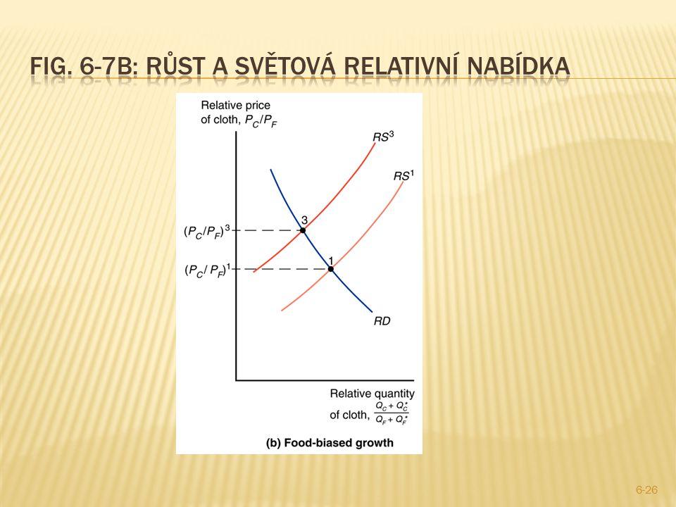  Exportně nevyvážený růst je takový růst, který se projevuje více v exportním sektoru země (více se tam posouvá PPF).