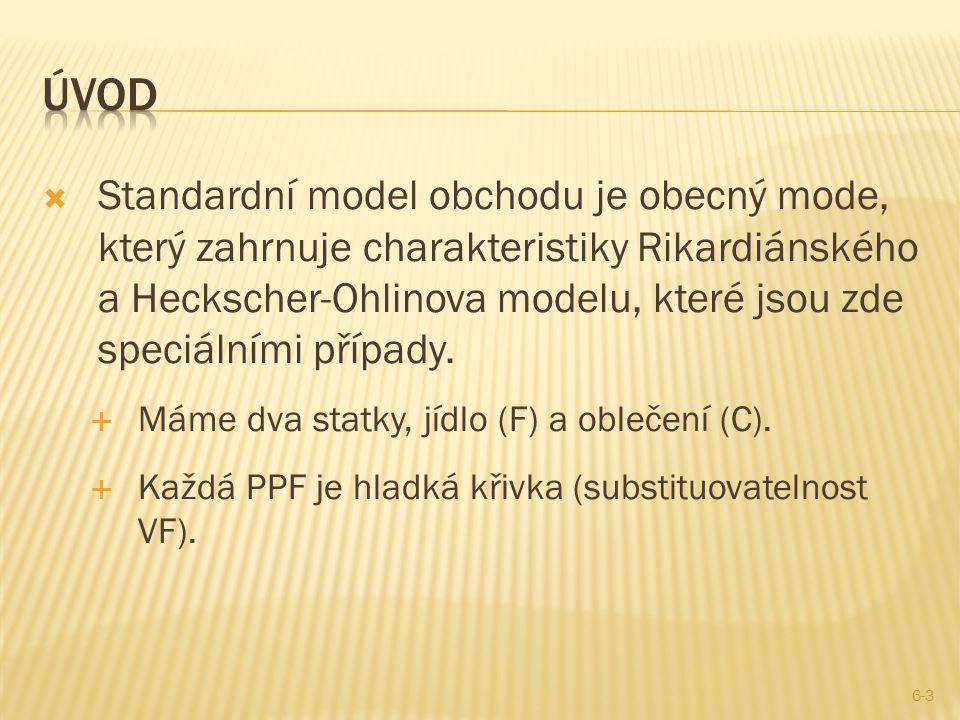  Standardní model obchodu je obecný mode, který zahrnuje charakteristiky Rikardiánského a Heckscher-Ohlinova modelu, které jsou zde speciálními přípa
