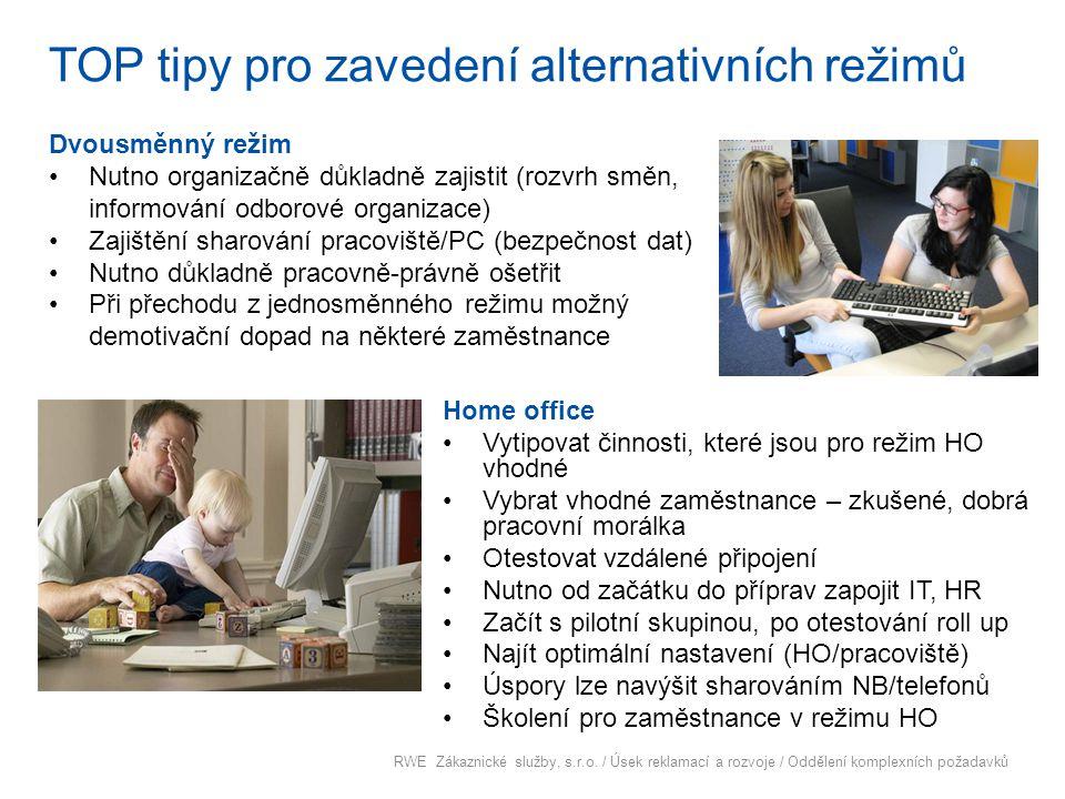 Dvousměnný režim Nutno organizačně důkladně zajistit (rozvrh směn, informování odborové organizace) Zajištění sharování pracoviště/PC (bezpečnost dat)