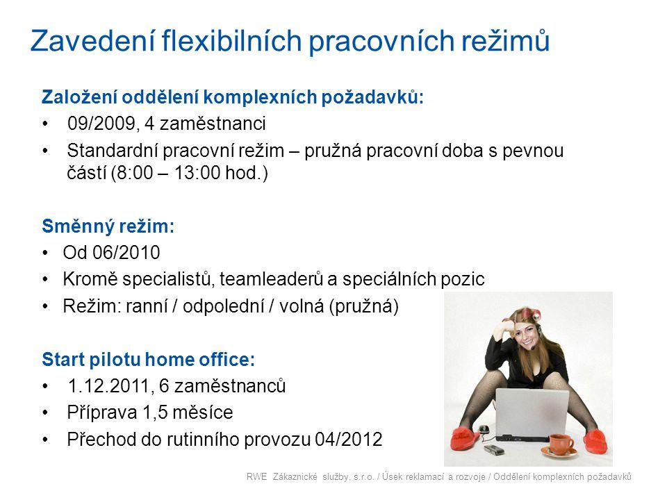 Zavedení flexibilních pracovních režimů Založení oddělení komplexních požadavků: 09/2009, 4 zaměstnanci Standardní pracovní režim – pružná pracovní do