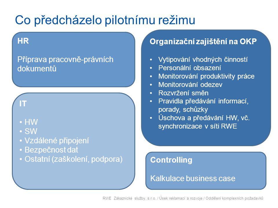 Co předcházelo pilotnímu režimu HR Příprava pracovně-právních dokumentů Controlling Kalkulace business case IT HW SW Vzdálené připojení Bezpečnost dat