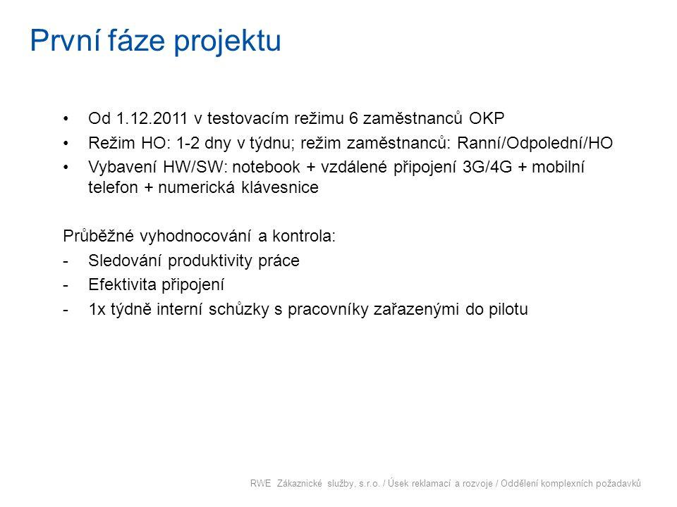 První fáze projektu RWE Zákaznické služby, s.r.o. / Úsek reklamací a rozvoje / Oddělení komplexních požadavků Od 1.12.2011 v testovacím režimu 6 zaměs