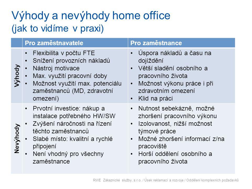 Výhody a nevýhody home office (jak to vidíme v praxi) Pro zaměstnavatelePro zaměstnance Výhody Flexibilita v počtu FTE Snížení provozních nákladů Nást