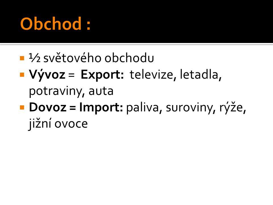  ½ světového obchodu  Vývoz = Export: televize, letadla, potraviny, auta  Dovoz = Import: paliva, suroviny, rýže, jižní ovoce