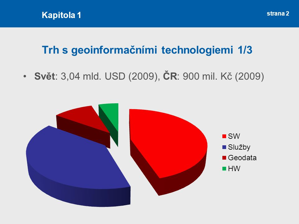 strana 2 Trh s geoinformačními technologiemi 1/3 Svět: 3,04 mld.