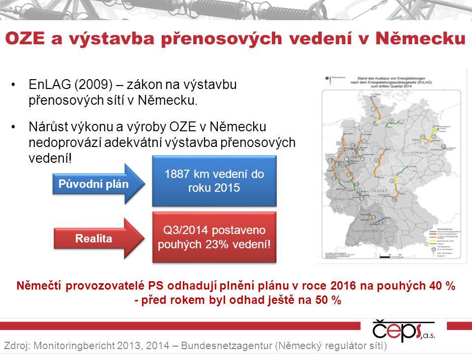 OZE a výstavba přenosových vedení v Německu EnLAG (2009) – zákon na výstavbu přenosových sítí v Německu. Nárůst výkonu a výroby OZE v Německu nedoprov