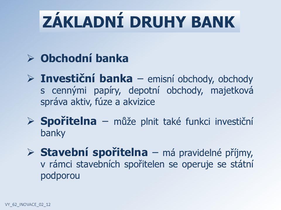 ZÁKLADNÍ DRUHY BANK VY_62_INOVACE_02_12  Úvěrové družstvo (v ČR zatím nemá statut banky) - je rozsahem menší než banka; požadavky na základní kapitál menší; majiteli jsou členové družstva, kteří vytvořili kapitál na základě svých vkladů  Hypoteční banka - poskytuje hypoteční úvěry na nemovitosti zastavené nemovitostmi; někdy jsou se státním příspěvkem; výnosy z hypotečních zástavních listů nejsou zdaňovány