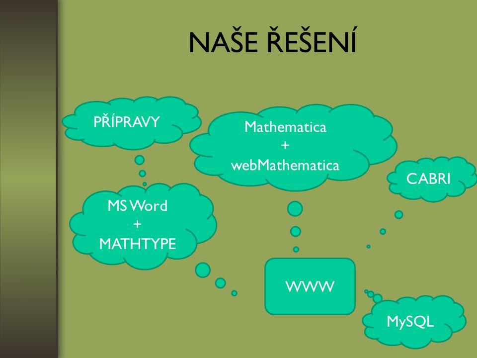 NAŠE ŘEŠENÍ PŘÍPRAVY MS Word + MATHTYPE Mathematica + webMathematica CABRI MySQL WWW