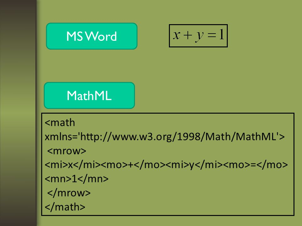 x + y = 1 MS Word MathML