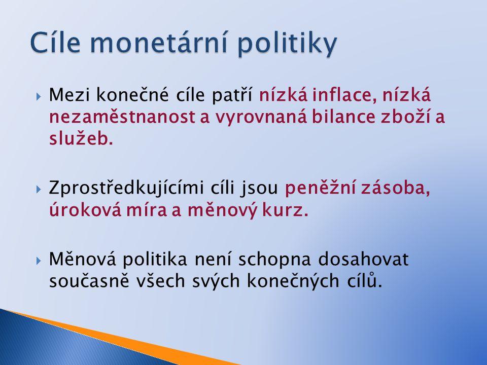 Zásadním nositelem monetární politiky je centrální banka (v ČR Česká národní banka), pouze zprostředkovaně jsou nositeli i jednotlivé obchodní banky.