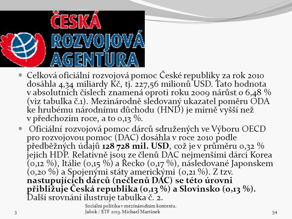 Celková oficiální rozvojová pomoc České republiky za rok 2010 dosáhla 4,34 miliardy Kč, tj. 227,56 milionů USD. Tato hodnota v absolutních číslech zna