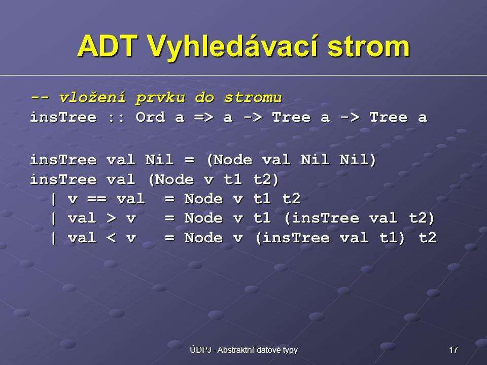 17ÚDPJ - Abstraktní datové typy ADT Vyhledávací strom -- vložení prvku do stromu insTree :: Ord a => a -> Tree a -> Tree a insTree val Nil = (Node val Nil Nil) insTree val (Node v t1 t2) | v == val = Node v t1 t2 | val > v = Node v t1 (insTree val t2) | val v = Node v t1 (insTree val t2) | val < v = Node v (insTree val t1) t2