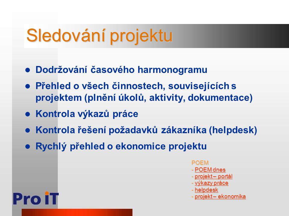 Sledování projektu Dodržování časového harmonogramu Přehled o všech činnostech, souvisejících s projektem (plnění úkolů, aktivity, dokumentace) Kontro