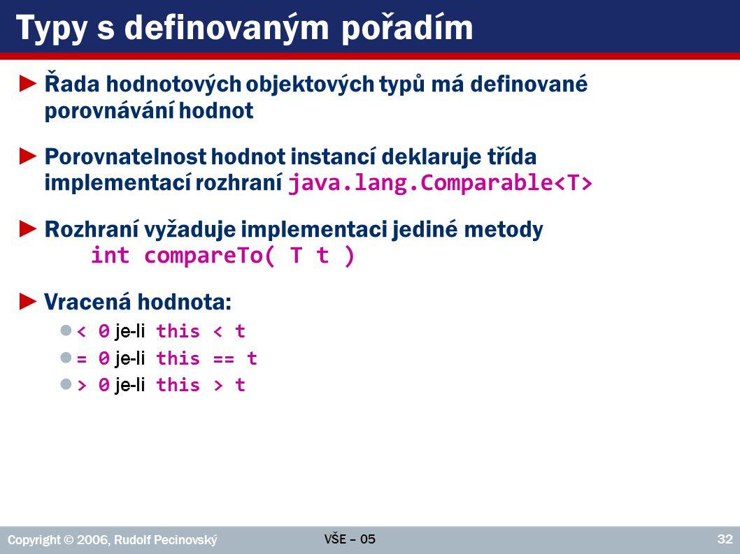 VŠE – 05 Copyright © 2006, Rudolf Pecinovský 32 Typy s definovaným pořadím ►Řada hodnotových objektových typů má definované porovnávání hodnot ►Porovnatelnost hodnot instancí deklaruje třída implementací rozhraní java.lang.Comparable ►Rozhraní vyžaduje implementaci jediné metody int compareTo( T t ) ►Vracená hodnota: ● < 0 je-li this < t ● = 0 je-li this == t ● > 0 je-li this > t
