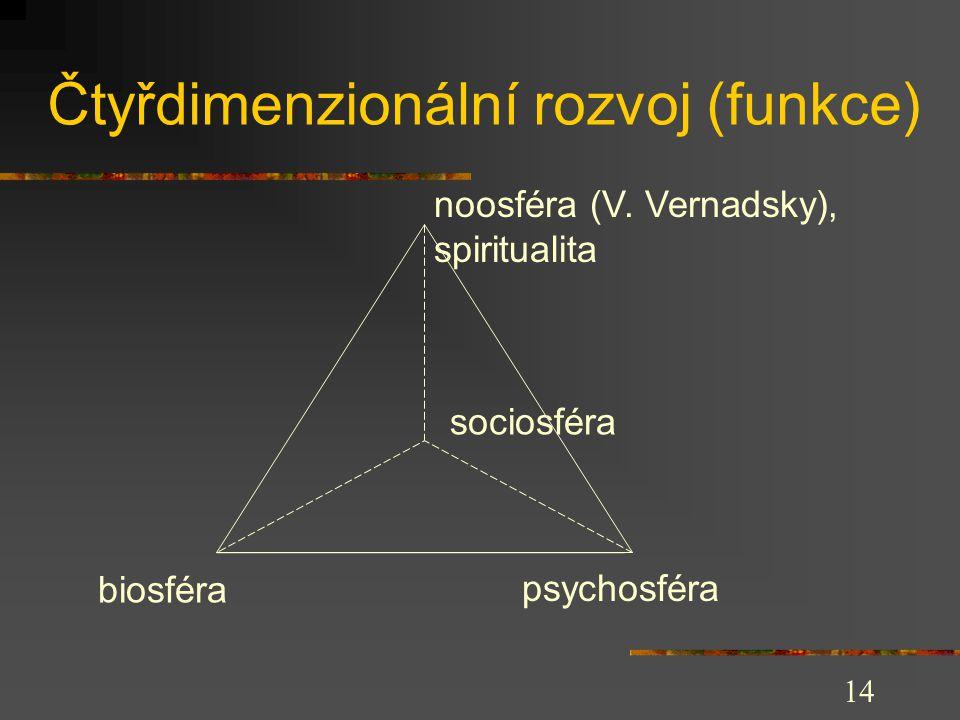 13 Současné hledisko Boj tváří v tvář není nevyhnutelný Transformace (v procesu sakralizace) na Soutěžní sport Sebeobrana Komplexní rozvoj