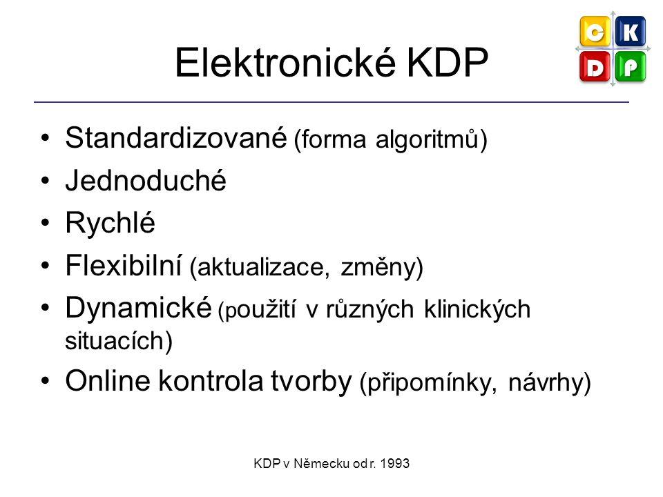 KDP v Německu od r.