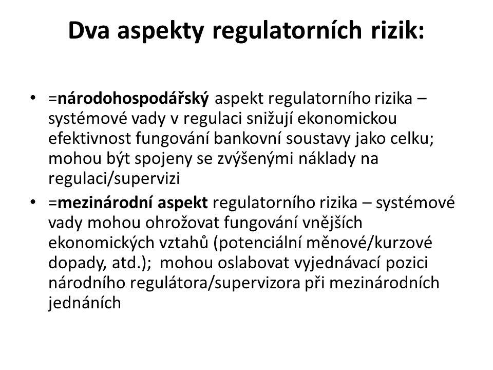 Dva aspekty regulatorních rizik: =národohospodářský aspekt regulatorního rizika – systémové vady v regulaci snižují ekonomickou efektivnost fungování bankovní soustavy jako celku; mohou být spojeny se zvýšenými náklady na regulaci/supervizi =mezinárodní aspekt regulatorního rizika – systémové vady mohou ohrožovat fungování vnějších ekonomických vztahů (potenciální měnové/kurzové dopady, atd.); mohou oslabovat vyjednávací pozici národního regulátora/supervizora při mezinárodních jednáních
