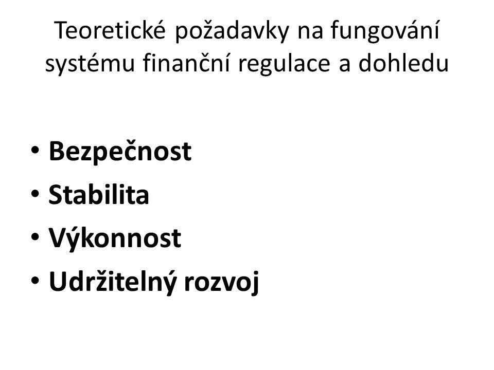 Teoretické požadavky na fungování systému finanční regulace a dohledu Bezpečnost Stabilita Výkonnost Udržitelný rozvoj