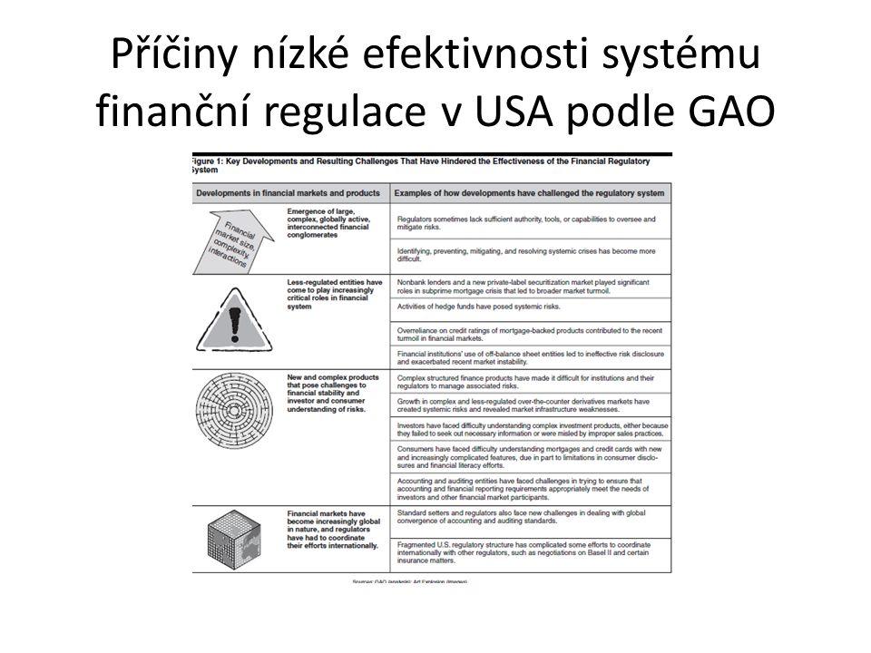 Příčiny nízké efektivnosti systému finanční regulace v USA podle GAO