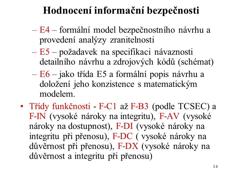 14 Hodnocení informační bezpečnosti –E4 – formální model bezpečnostního návrhu a provedení analýzy zranitelnosti –E5 – požadavek na specifikaci návaznosti detailního návrhu a zdrojových kódů (schémat) –E6 – jako třída E5 a formální popis návrhu a doložení jeho konzistence s matematickým modelem.
