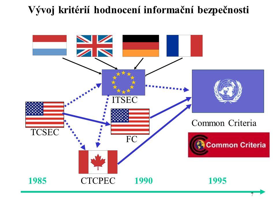 7 Vývoj kritérií hodnocení informační bezpečnosti TCSEC CTCPEC Common Criteria ITSEC FC 198519901995
