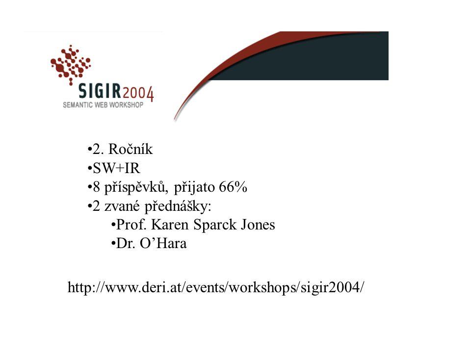 2. Ročník SW+IR 8 příspěvků, přijato 66% 2 zvané přednášky: Prof. Karen Sparck Jones Dr. O'Hara http://www.deri.at/events/workshops/sigir2004/