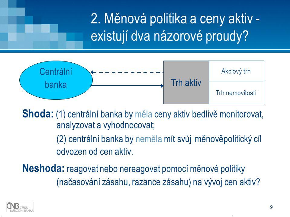 9 2. Měnová politika a ceny aktiv - existují dva názorové proudy.