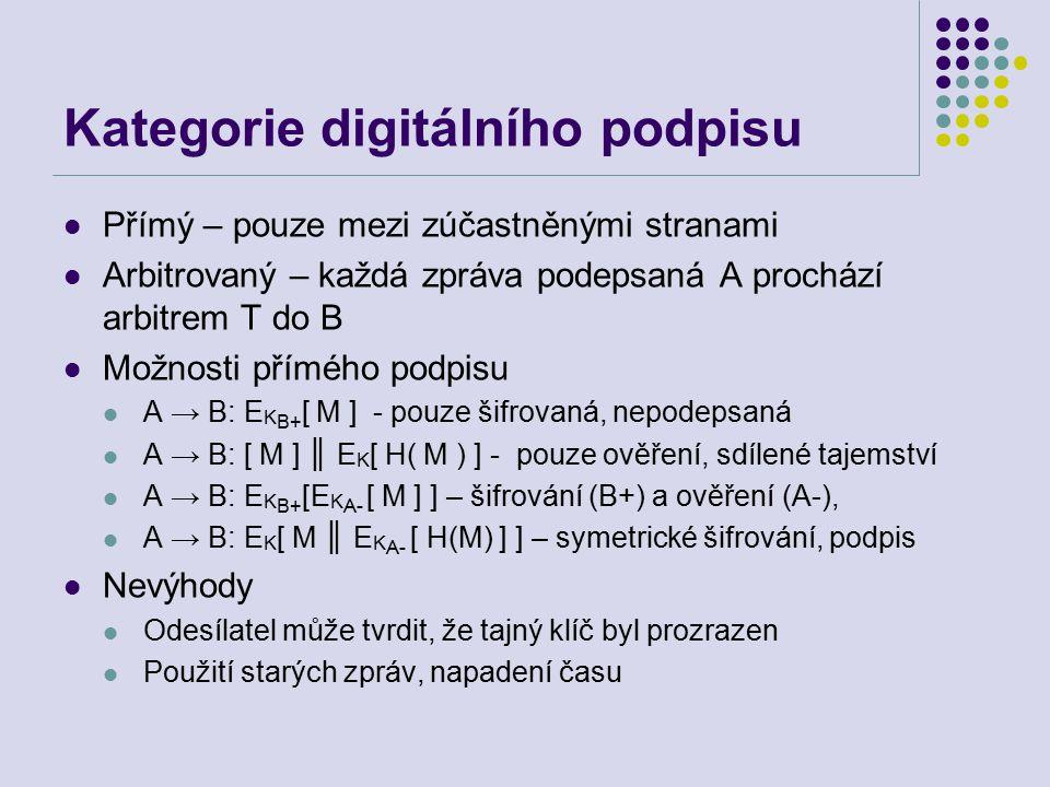 Kategorie digitálního podpisu Přímý – pouze mezi zúčastněnými stranami Arbitrovaný – každá zpráva podepsaná A prochází arbitrem T do B Možnosti přímého podpisu A → B: E K B+ [ M ] - pouze šifrovaná, nepodepsaná A → B: [ M ] ║ E K [ H( M ) ] - pouze ověření, sdílené tajemství A → B: E K B+ [E K A- [ M ] ] – šifrování (B+) a ověření (A-), A → B: E K [ M ║ E K A- [ H(M) ] ] – symetrické šifrování, podpis Nevýhody Odesílatel může tvrdit, že tajný klíč byl prozrazen Použití starých zpráv, napadení času
