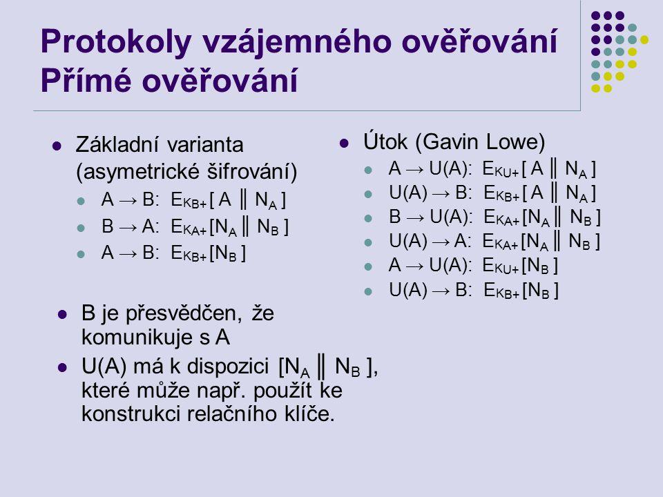 Protokoly vzájemného ověřování Přímé ověřování Základní varianta (asymetrické šifrování) A → B: E K B+ [ A ║ N A ] B → A: E K A+ [N A ║ N B ] A → B: E K B+ [N B ] Útok (Gavin Lowe) A → U(A): E K U+ [ A ║ N A ] U(A) → B: E K B+ [ A ║ N A ] B → U(A): E K A+ [N A ║ N B ] U(A) → A: E K A+ [N A ║ N B ] A → U(A): E K U+ [N B ] U(A) → B: E K B+ [N B ] B je přesvědčen, že komunikuje s A U(A) má k dispozici [N A ║ N B ], které může např.