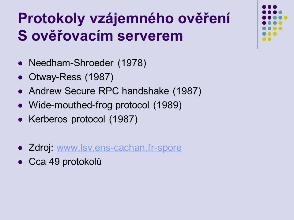 Protokoly vzájemného ověření S ověřovacím serverem Needham-Shroeder (1978) Otway-Ress (1987) Andrew Secure RPC handshake (1987) Wide-mouthed-frog protocol (1989) Kerberos protocol (1987) Zdroj: www.lsv.ens-cachan.fr-sporewww.lsv.ens-cachan.fr-spore Cca 49 protokolů