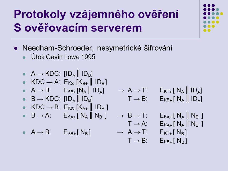 Protokoly vzájemného ověření S ověřovacím serverem Needham-Schroeder, nesymetrické šifrování Útok Gavin Lowe 1995 A → KDC: [ID A ║ ID B ] KDC → A: E K S- [K B+ ║ ID B ] A → B: E K B+ [N A ║ ID A ] → A → T: E KT + [ N A ║ ID A ] B → KDC: [ID A ║ ID B ] T → B: E KB + [ N A ║ ID A ] KDC → B: E K S- [K A+ ║ ID A ] B → A: E K A+ [ N A ║ N B ] → B → T: E K A+ [ N A ║ N B ]  T → A: E K A+ [ N A ║ N B ] A → B: E K B+ [ N B ] → A → T: E KT + [ N B ] T → B: E KB + [ N B ]