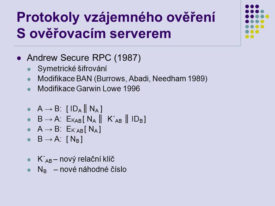 Protokoly vzájemného ověření S ověřovacím serverem Andrew Secure RPC (1987) Symetrické šifrování Modifikace BAN (Burrows, Abadi, Needham 1989) Modifikace Garwin Lowe 1996 A → B: [ ID A ║ N A ] B → A: E K AB [ N A ║ K´ AB ║ ID B ] A → B: E K´ AB [ N A ] B → A: [ N B ] K´ AB – nový relační klíč N B – nové náhodné číslo