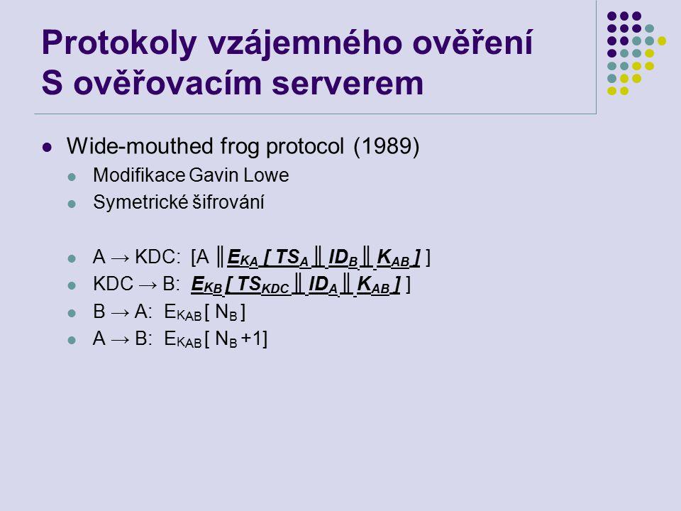 Protokoly vzájemného ověření S ověřovacím serverem Wide-mouthed frog protocol (1989) Modifikace Gavin Lowe Symetrické šifrování A → KDC: [A ║E K A [ TS A ║ ID B ║ K AB ] ] KDC → B: E K B [ TS KDC ║ ID A ║ K AB ] ] B → A: E K AB [ N B ] A → B: E K AB [ N B +1]