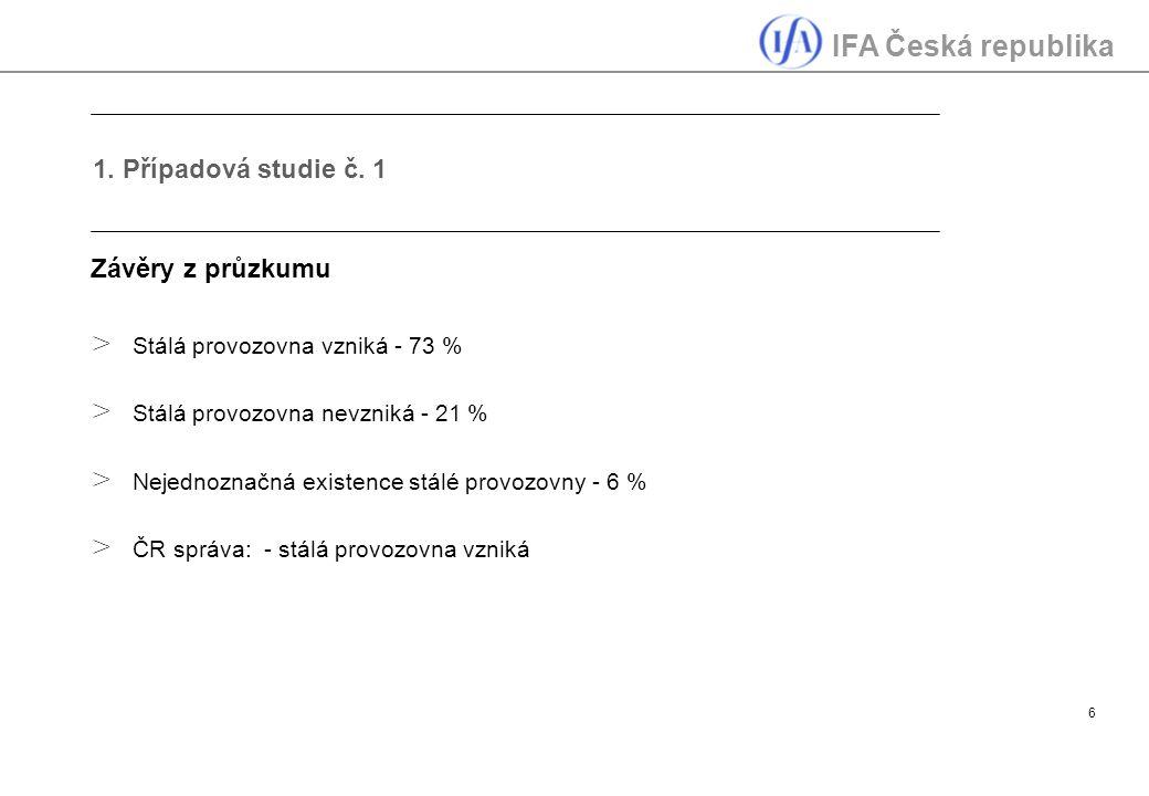 IFA Česká republika 6 1. Případová studie č. 1 Závěry z průzkumu > Stálá provozovna vzniká - 73 % > Stálá provozovna nevzniká - 21 % > Nejednoznačná e