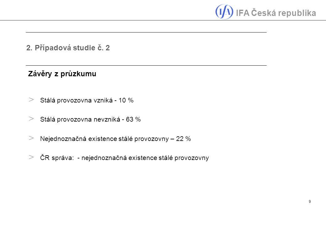 IFA Česká republika 9 2. Případová studie č. 2 Závěry z průzkumu > Stálá provozovna vzniká - 10 % > Stálá provozovna nevzniká - 63 % > Nejednoznačná e