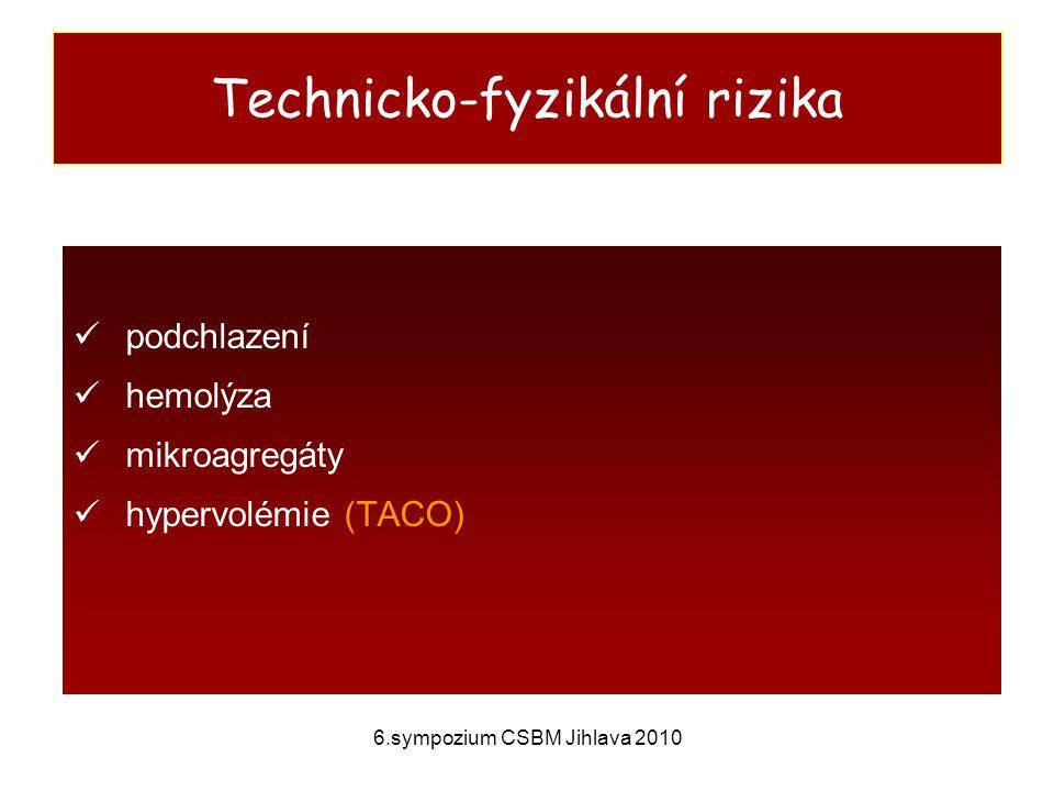 6.sympozium CSBM Jihlava 2010 Technicko-fyzikální rizika podchlazení hemolýza mikroagregáty hypervolémie (TACO)
