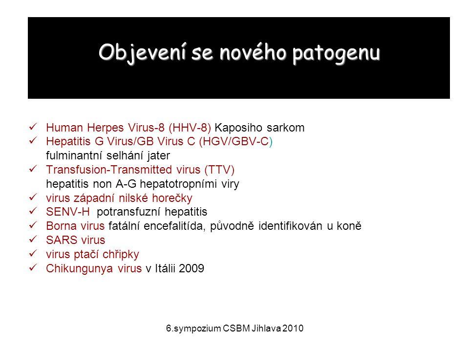 6.sympozium CSBM Jihlava 2010 Human Herpes Virus-8 (HHV-8) Kaposiho sarkom Hepatitis G Virus/GB Virus C (HGV/GBV-C) fulminantní selhání jater Transfusion-Transmitted virus (TTV) hepatitis non A-G hepatotropními viry virus západní nilské horečky SENV-H potransfuzní hepatitis Borna virus fatální encefalitída, původně identifikován u koně SARS virus virus ptačí chřipky Chikungunya virus v Itálii 2009 Objevení se nového patogenu
