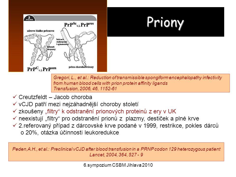 """6.sympozium CSBM Jihlava 2010 Priony Priony Creutzfeldt – Jacob choroba vCJD patří mezi nejzáhadnější choroby století zkoušeny """"filtry k odstranění prionových proteinů z ery v UK neexistují """"filtry pro odstranění prionů z plazmy, destiček a plné krve 2.referovaný případ z dárcovské krve podané v 1999, restrikce, pokles dárců o 20%, otázka účinnosti leukoredukce Gregori, L., et al.: Reduction of transmissible spongiform encephalopathy infectivity from human blood cells with prion protein affinity ligands Transfusion, 2006, 46, 1152-61 Peden,A.H., et al.: Preclinical vCJD after blood transfusion in a PRNP codon 129 heterozygous patient Lancet, 2004, 364, 527 - 9"""