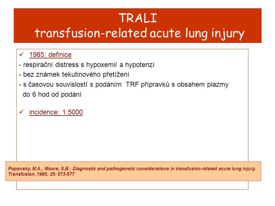 TRALI transfusion-related acute lung injury 1985: definice - respirační distress s hypoxemií a hypotenzí - bez známek tekutinového přetížení - s časovou souvislostí s podáním TRF přípravků s obsahem plazmy do 6 hod od podání incidence: 1:5000 Popovsky, M.A., Moore, S.B.: Diagnostic and pathogenetic considerations in transfusion-related acute lung injury.