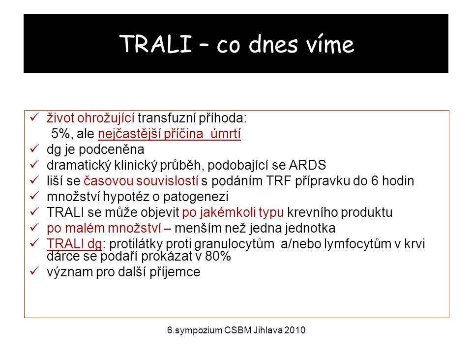 6.sympozium CSBM Jihlava 2010 TRALI – co dnes víme život ohrožující transfuzní příhoda: 5%, ale nejčastější příčina úmrtí dg je podceněna dramatický klinický průběh, podobající se ARDS liší se časovou souvislostí s podáním TRF přípravku do 6 hodin množství hypotéz o patogenezi TRALI se může objevit po jakémkoli typu krevního produktu po malém množství – menším než jedna jednotka TRALI dg: protilátky proti granulocytům a/nebo lymfocytům v krvi dárce se podaří prokázat v 80% význam pro další příjemce