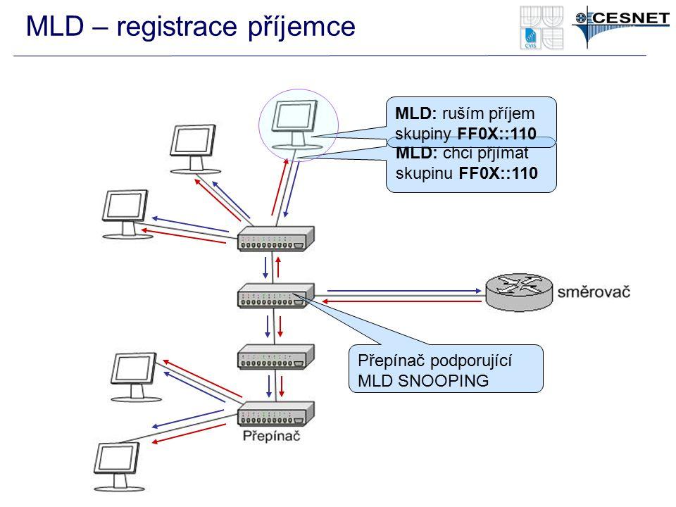 MLD – registrace příjemce MLD: chci přjímat skupinu FF0X::110 MLD: ruším příjem skupiny FF0X::110 Přepínač podporující MLD SNOOPING