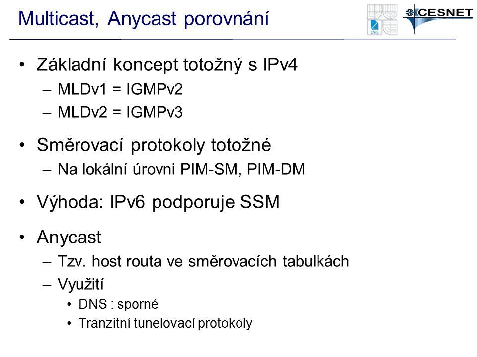 Multicast, Anycast porovnání Základní koncept totožný s IPv4 –MLDv1 = IGMPv2 –MLDv2 = IGMPv3 Směrovací protokoly totožné –Na lokální úrovni PIM-SM, PI