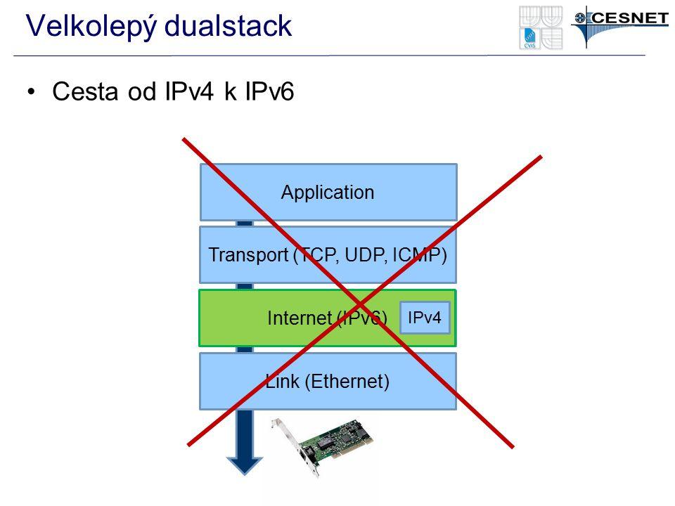 Cesta od IPv4 k IPv6 Velkolepý dualstack Application Transport (TCP, UDP, ICMP) Internet (IPv4) Link (Ethernet) Internet (IPv6) IPv4