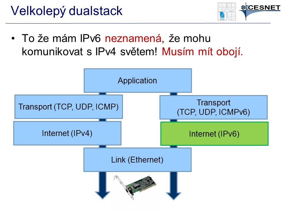 To že mám IPv6 neznamená, že mohu komunikovat s IPv4 světem! Musím mít obojí. Velkolepý dualstack Application Transport (TCP, UDP, ICMP) Internet (IPv