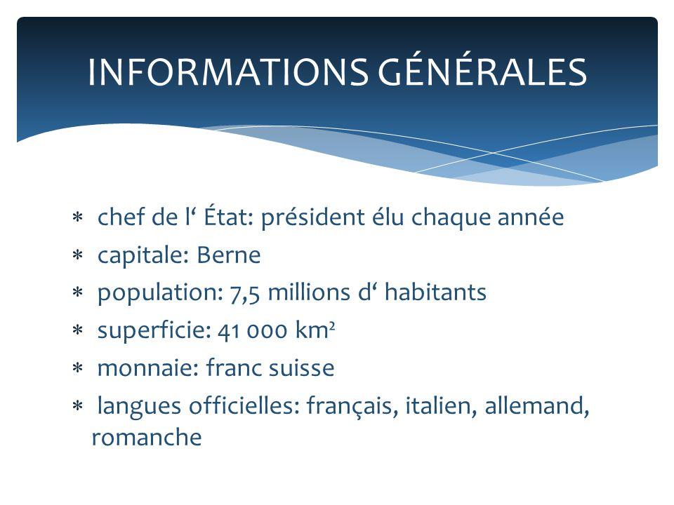  chef de l' État: président élu chaque année  capitale: Berne  population: 7,5 millions d' habitants  superficie: 41 000 km²  monnaie: franc suisse  langues officielles: français, italien, allemand, romanche INFORMATIONS GÉNÉRALES