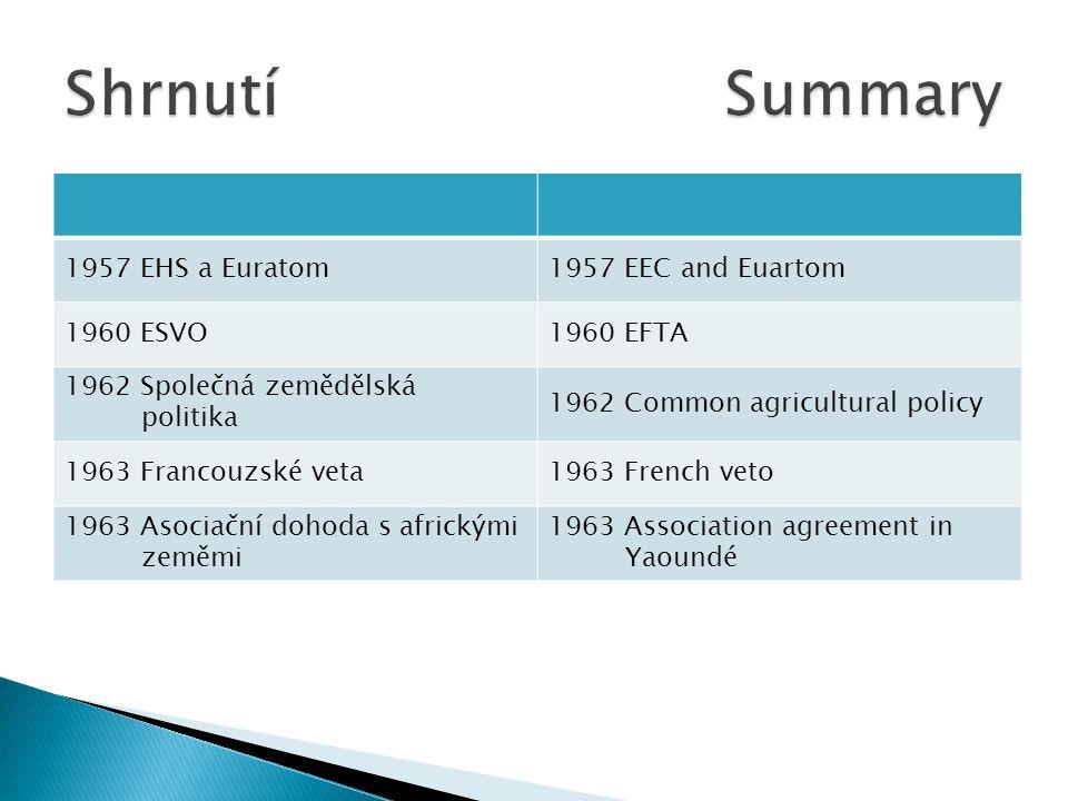1957 EHS a Euratom1957 EEC and Euartom 1960 ESVO1960 EFTA 1962 Společná zemědělská politika 1962 Common agricultural policy 1963 Francouzské veta1963 French veto 1963 Asociační dohoda s africkými zeměmi 1963 Association agreement in Yaoundé