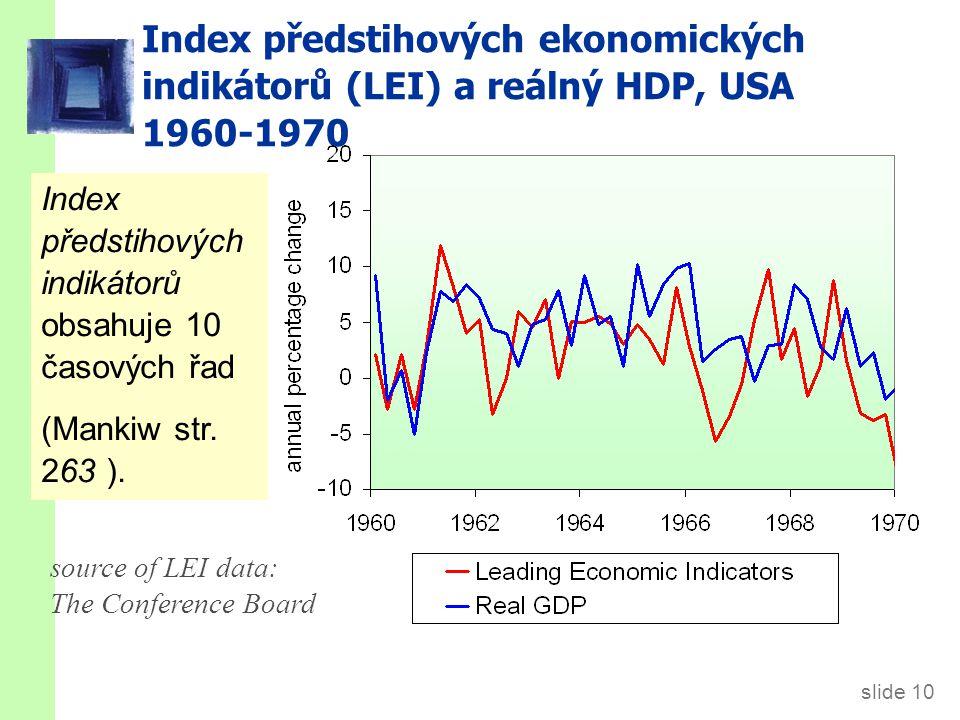 slide 10 Index předstihových ekonomických indikátorů (LEI) a reálný HDP, USA 1960-1970 source of LEI data: The Conference Board Index předstihových indikátorů obsahuje 10 časových řad (Mankiw str.